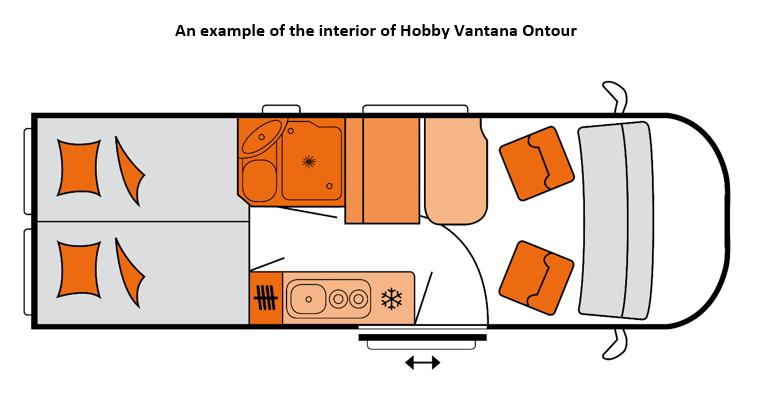 Příklad interiéru karavanu Hobby Vantana Ontour